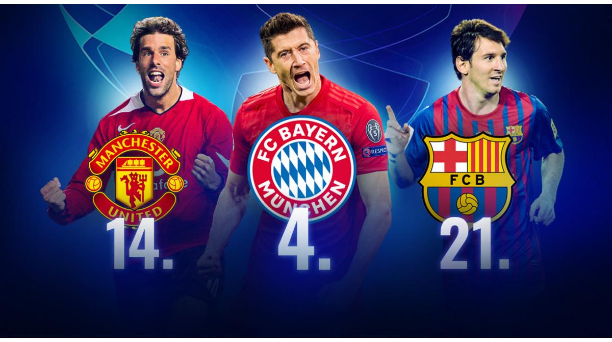 Meiste Tore In Einer Saison Bundesliga Mannschaft