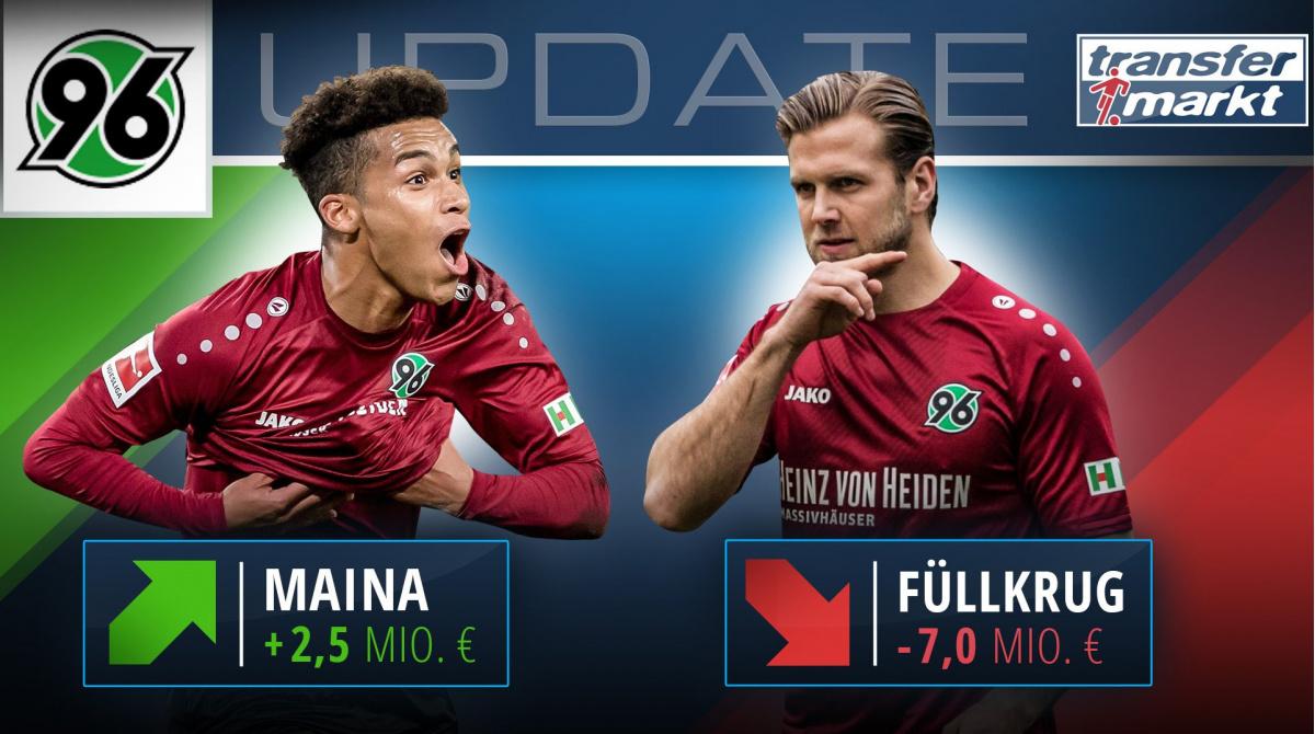 Transfermarkt Hannover 96 Gerüchte