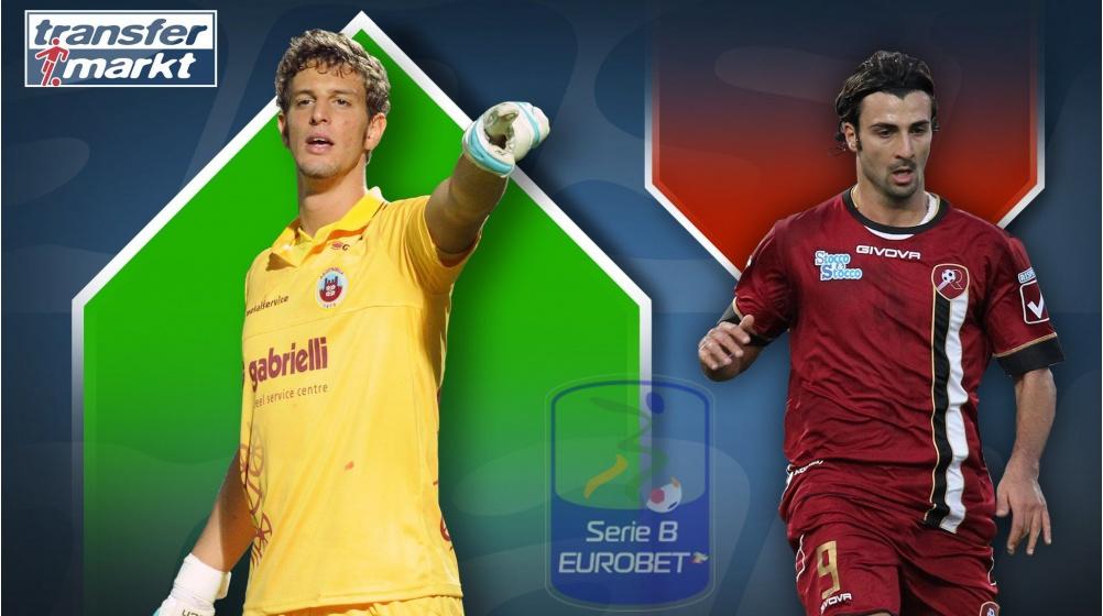 Ergebnisse Serie B