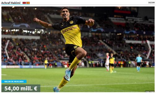 Achraf Hakimi, en el Top 10 de la Bundesliga.
