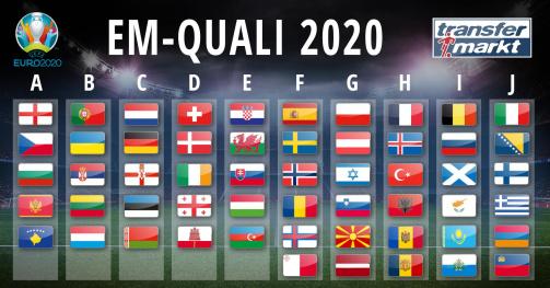 Em Quali Deutschland Irland 2020