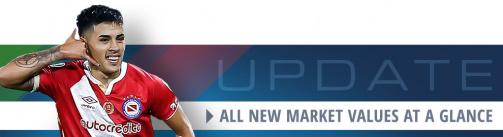 Superliga Argentina - All new market values