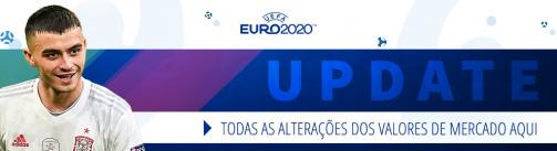Atualização de mercado da Eurocopa