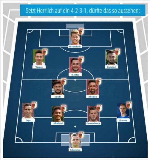 © imago images/TM - Aufstellung: So könnte Heiko Herrlich den FC Augsburgspielen lassen