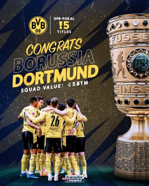 BVB DFB Pokal Winners