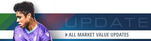 Market Value Update Canadian Premier League