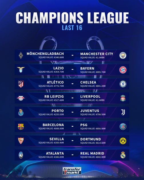 Champions League round of 16 - All fixtures at a glance