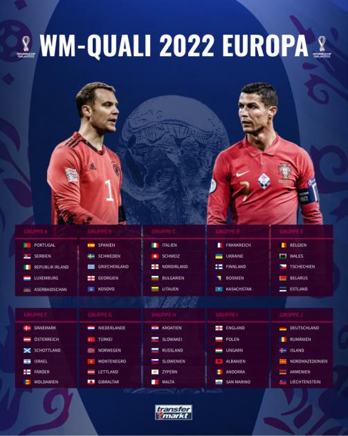Wm Quali 2022