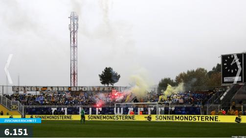 Jena im Mittelfeld: Zuschauerschnitt in der 3. Liga