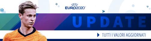 Euro 2020: i valori di mercato del girone C