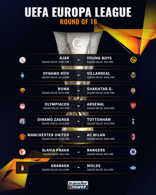 Europa League round of 16 - All fixtures at a glance