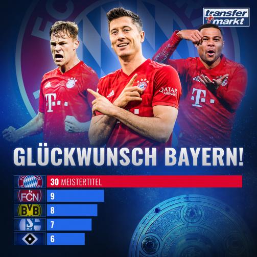 © imago images/tm  - Glückwunsch zum 30. Meistertitel, FC Bayern München