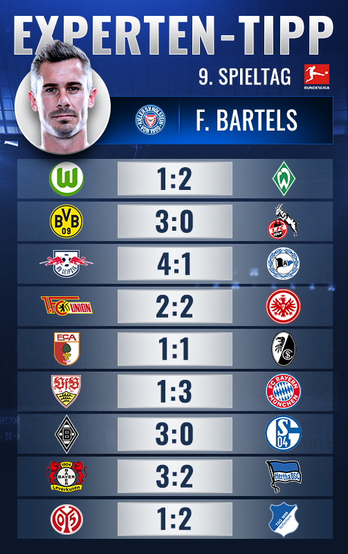 Alle Tipps von Fin Bartels zum 9. Spieltag