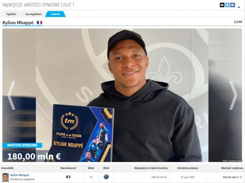 Galeria najbardziej wartościowych piłkarzy Ligue 1