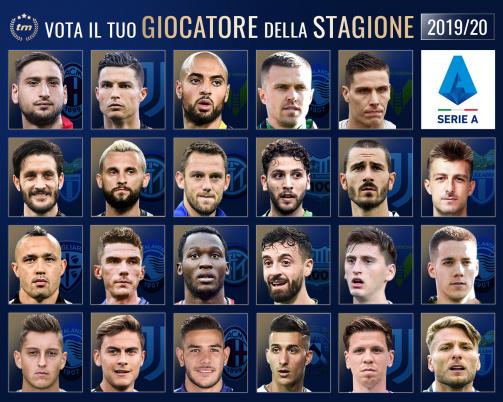 Wer ist der Spieler der Serie A 2019/20? Jetzt abstimmen!