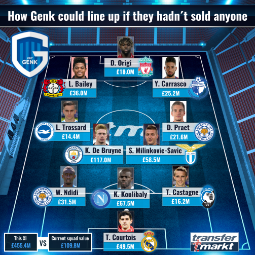 how-genk-could-line-up-pfund-1572958556-