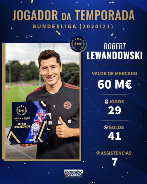 Lewandowski com o seu segundo prémio do Transfermarkt