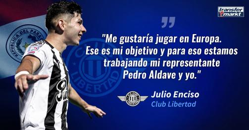 Julio Enciso, en entrevista con Transfermarkt.