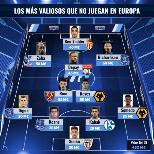 El XI top de los jugadores que no disputan competiciones europeas.