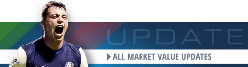 Liga MX - All New Market Values