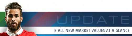 Liga Portugal Bwin - All new market values