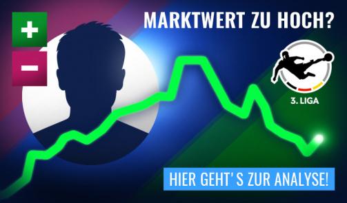 © Transfermarkt / Zur Marktwertanalyse der 3. Liga