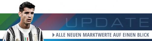 © imago images/TM - Marktwertupdate in der Serie A; Zu allen Änderungen