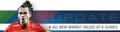 Jupiler Pro League - All new market values