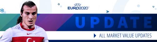 EURO 2020グループA市場価値