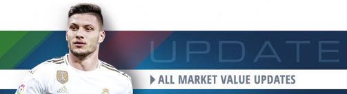 Jovic & Co. - All new LaLiga market values at a glance