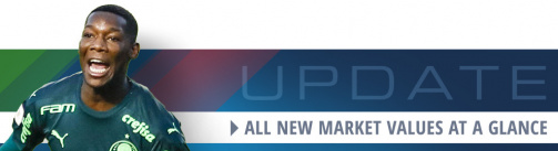 De Paula & Co. - All new Série A market values