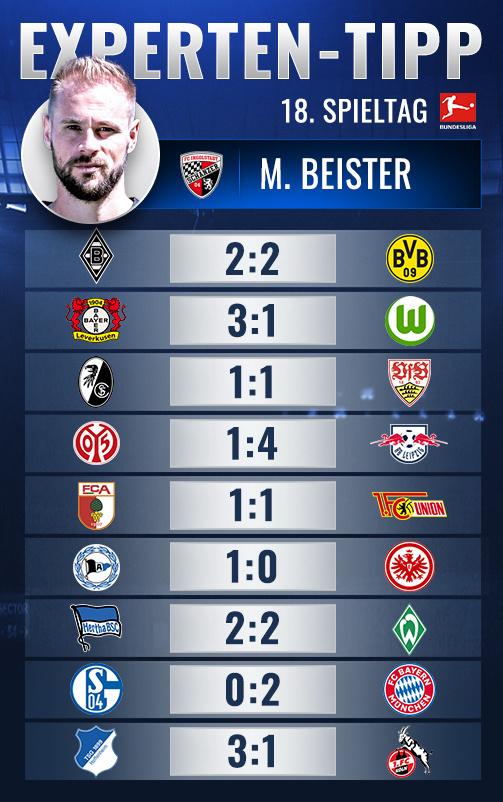 So tippt Ex-Bundesliga-Profi Beister den 18. Spieltag