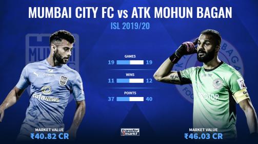 ATKMB VS MUMBAI CITY