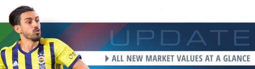 Market value updates Süper Lig