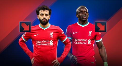 Przegląd nowych wartości rynkowych w Premier League