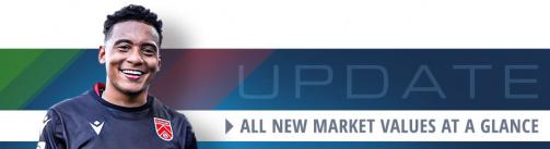 Canadian Premier League - All new market values