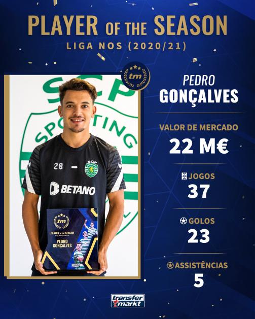 Pedro Gonçalves apresenta o seu prémio