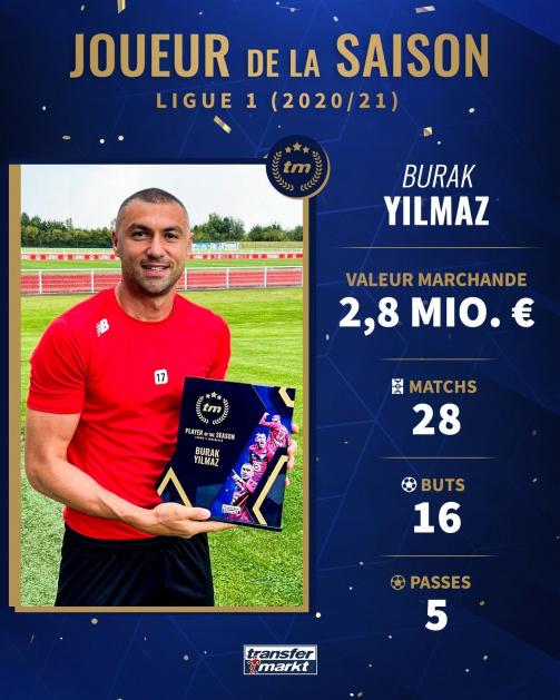 Burak Yilmaz reçoit son titre de meilleur joueur de Ligue 1 par Transfermarkt