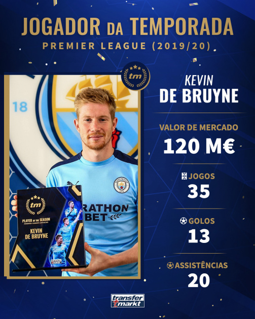 De Bruyne recebe prêmio do TM
