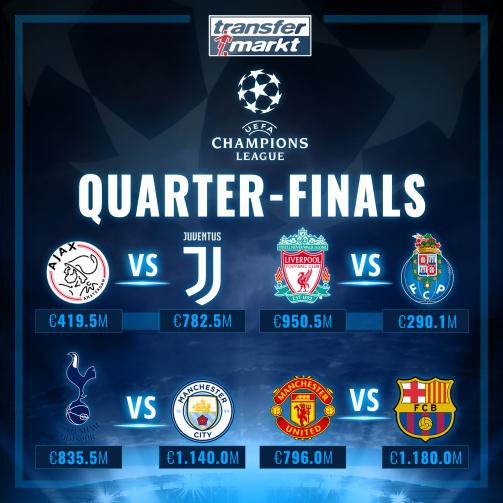 Tottenham Vs Ajax Semi Final: Quarter-final & Semi-final Pairings Drawn: Ajax Vs. Juve