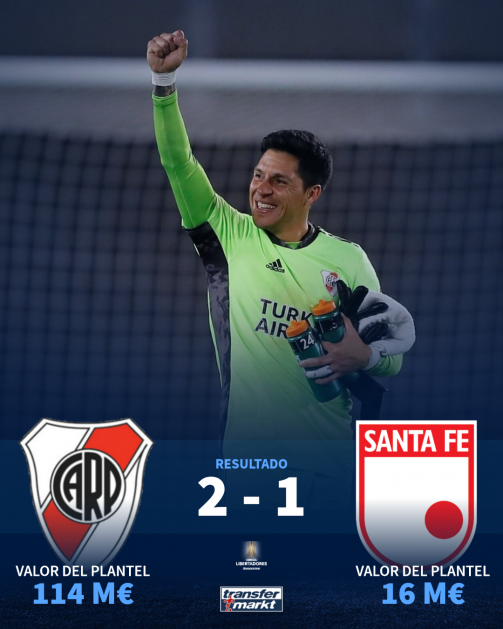 River Plate vs Independiente Santa Fe