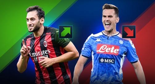 Przegląd nowych wartości rynkowych w Serie A