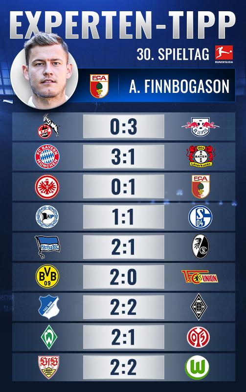 TM-Tipprunde: Die Tipps von Alfred Finnbogason zum 30. Bundesliga-Spieltag.