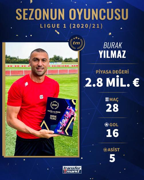 TM sezonun oyuncusu Burak Yılmaz Ligue 1 2020/2021