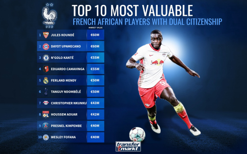 Top 10 Most Valuable French Players with African dual citizenship