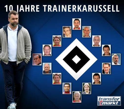 bernd hollerbach bisherige trainerstationen