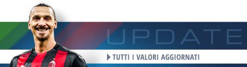 I cambiamenti nei valori di mercato della Serie A