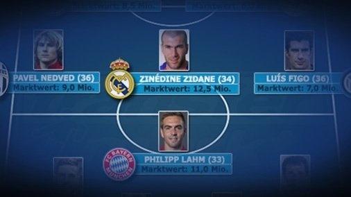 Lahm Zidane Co Die Hochsten Marktwerte Zum Karriereende Transfermarkt