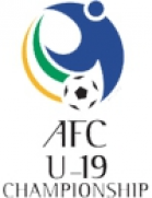 AFC U19 Championship 2012