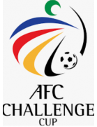 AFC Challenge Cup Qualifikation